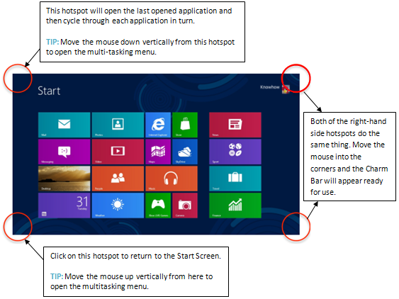 Windows 8 mouse and keyboard hotspots