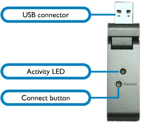 USB Receiver for Wireless Mouse and/or Keyboard